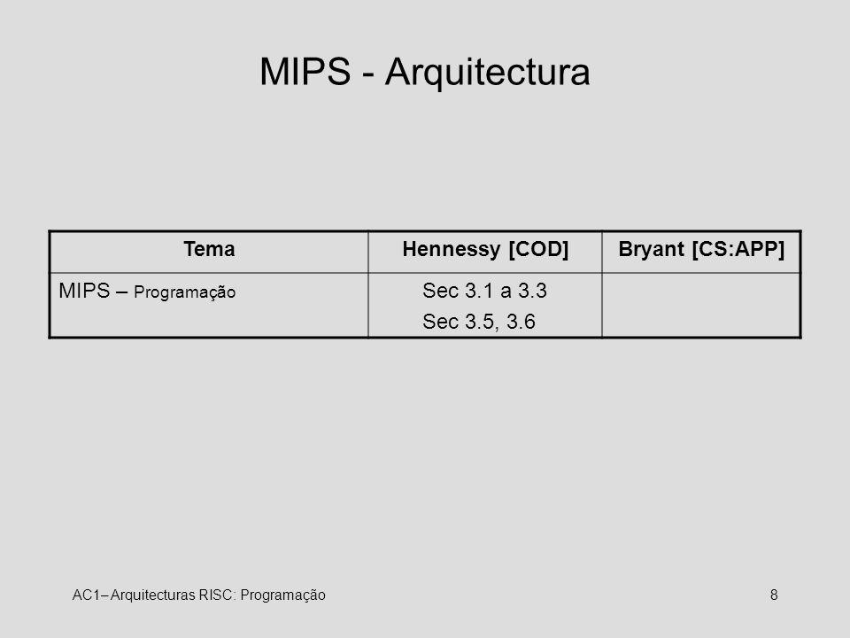 AC1– Arquitecturas RISC: Programação8 MIPS - Arquitectura TemaHennessy [COD]Bryant [CS:APP] MIPS – Programação Sec 3.1 a 3.3 Sec 3.5, 3.6