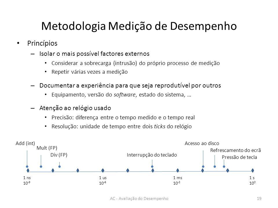 Metodologia Medição de Desempenho Princípios – Isolar o mais possível factores externos Considerar a sobrecarga (intrusão) do próprio processo de medição Repetir várias vezes a medição – Documentar a experiência para que seja reprodutível por outros Equipamento, versão do software, estado do sistema, … – Atenção ao relógio usado Precisão: diferença entre o tempo medido e o tempo real Resolução: unidade de tempo entre dois ticks do relógio AC - Avaliação do Desempenho19 1 ns 10 -9 1 us 10 -6 1 ms 10 -3 1 s 10 0 Add (int) Mult (FP) Div (FP)Interrupção do teclado Acesso ao disco Refrescamento do ecrã Pressão de tecla