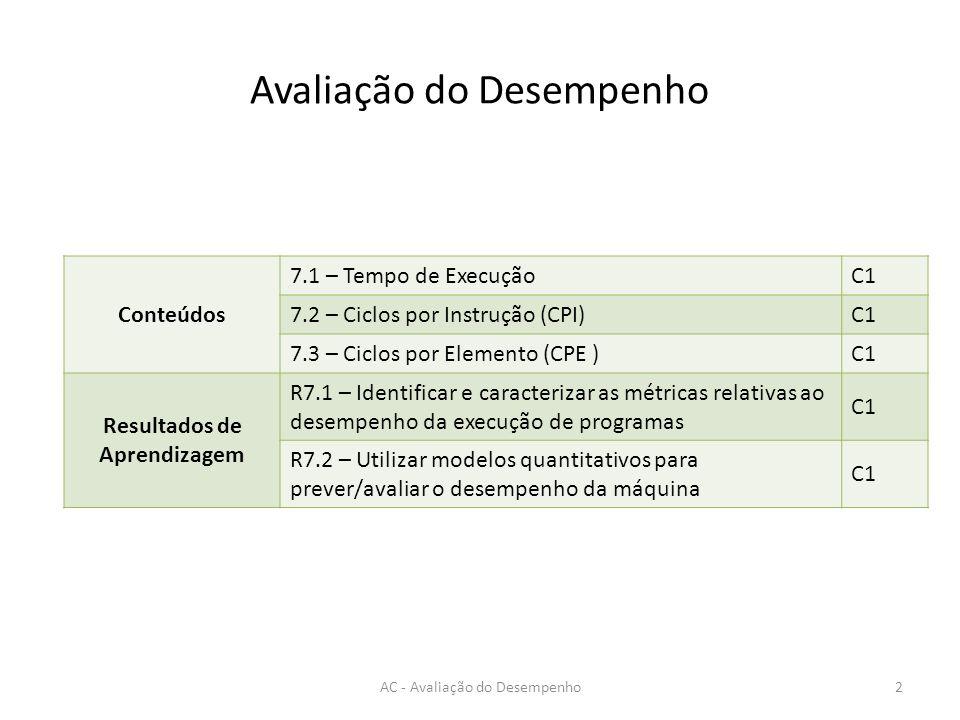 Avaliação do Desempenho AC - Avaliação do Desempenho2 Conteúdos 7.1 – Tempo de Execução C1 7.2 – Ciclos por Instrução (CPI) C1 7.3 – Ciclos por Elemento (CPE ) C1 Resultados de Aprendizagem R7.1 – Identificar e caracterizar as métricas relativas ao desempenho da execução de programas C1 R7.2 – Utilizar modelos quantitativos para prever/avaliar o desempenho da máquina C1