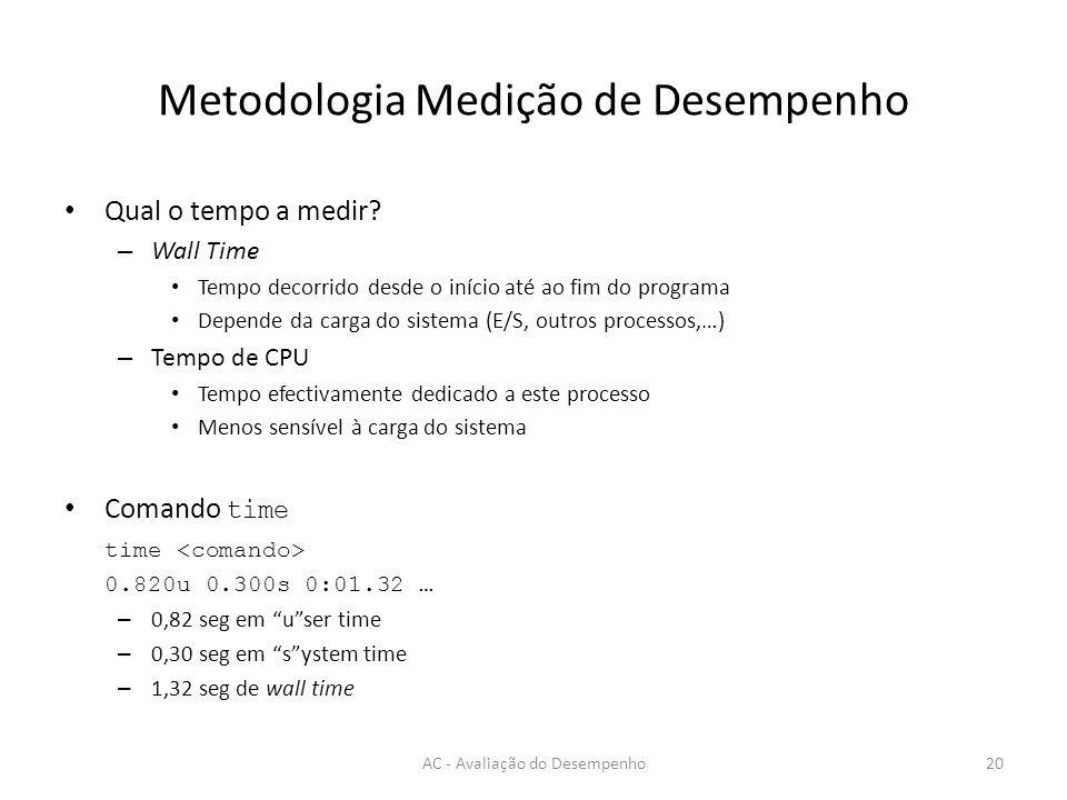 Metodologia Medição de Desempenho Qual o tempo a medir.