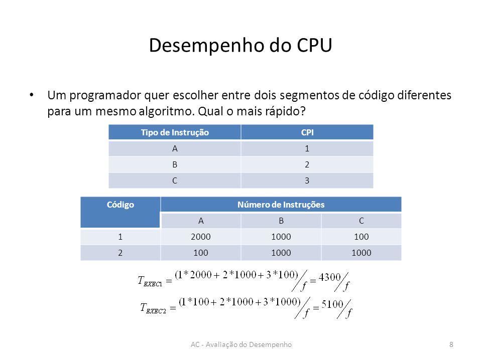 Desempenho do CPU Calcule o tempo de execução do programa abaixo numa máquina com um relógio de 2 GHz e CPI=1.5 AC - Avaliação do Desempenho9 movl 10, %eax movl 0, %ecx ciclo: addl %eax, %ecx decl %eax jnz ciclo #I = 32 NOTA: O número de instruções a considerar é o número de instruções executadas.