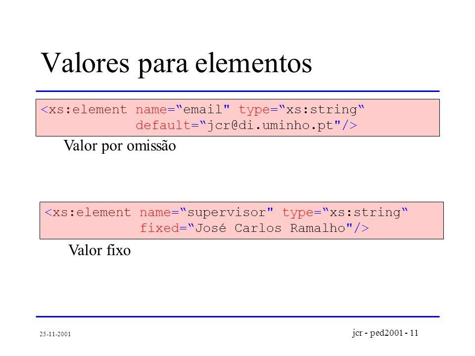 jcr - ped2001 - 11 25-11-2001 Valores para elementos <xs:element name=email type=xs:string default=jcr@di.uminho.pt /> Valor por omissão <xs:element name=supervisor type=xs:string fixed=José Carlos Ramalho /> Valor fixo