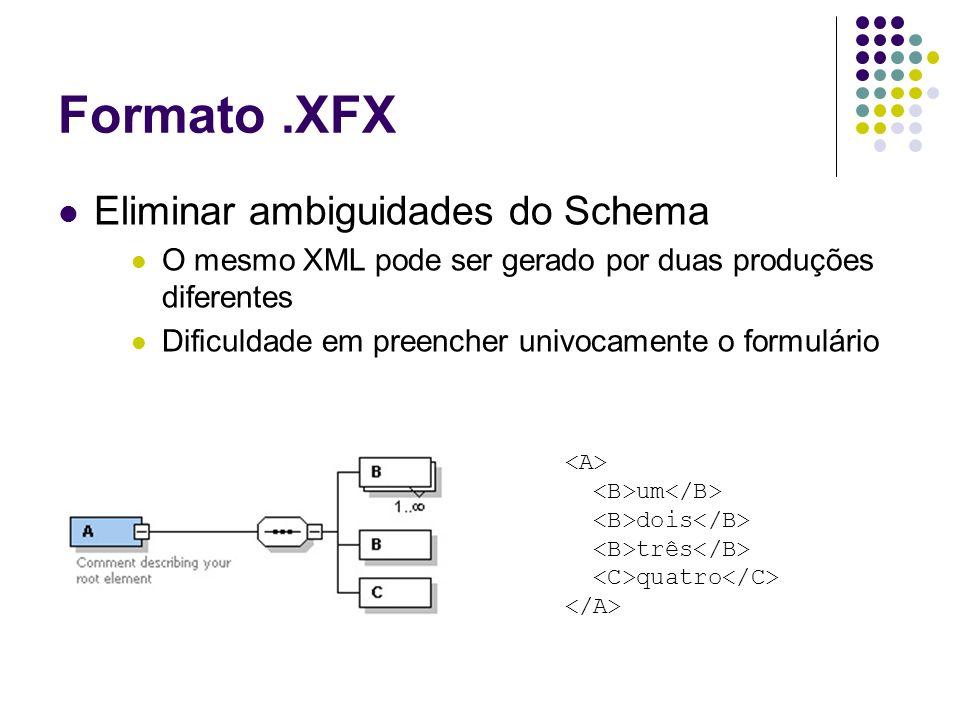 Formato.XFX Eliminar ambiguidades do Schema O mesmo XML pode ser gerado por duas produções diferentes Dificuldade em preencher univocamente o formulár