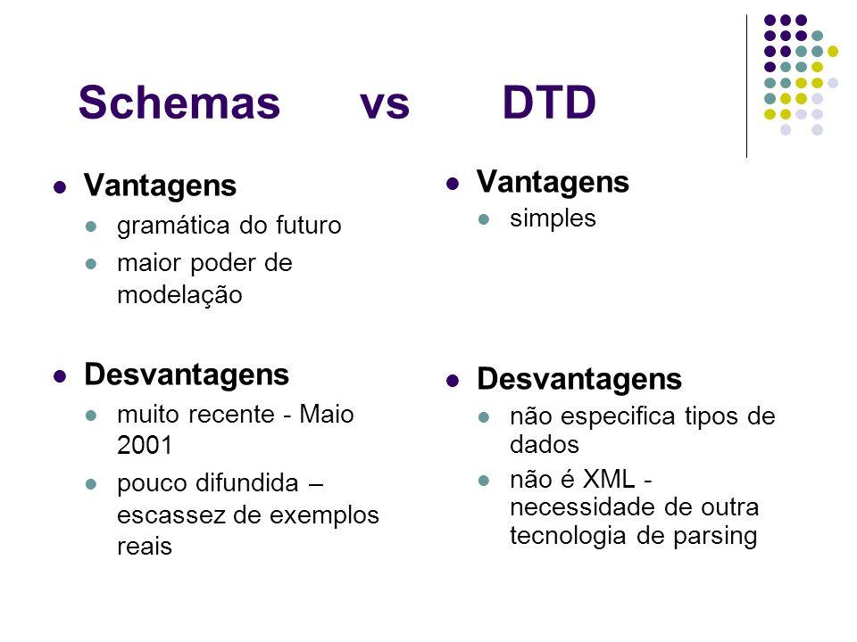 Schemas vs DTD Vantagens gramática do futuro maior poder de modelação Desvantagens muito recente - Maio 2001 pouco difundida – escassez de exemplos re