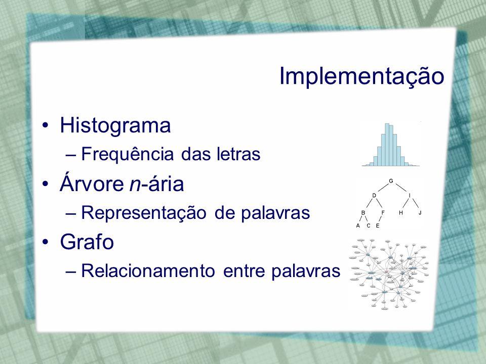 Implementação Histograma –Frequência das letras Árvore n-ária –Representação de palavras Grafo –Relacionamento entre palavras