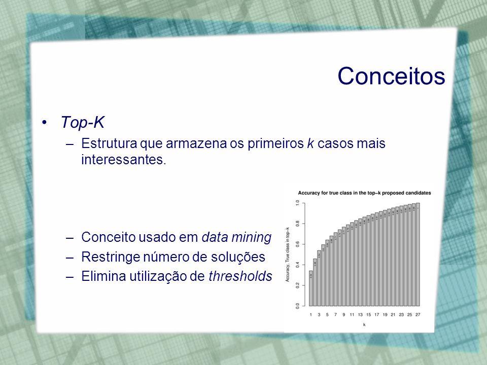 Conceitos Top-K –Estrutura que armazena os primeiros k casos mais interessantes. –Conceito usado em data mining –Restringe número de soluções –Elimina