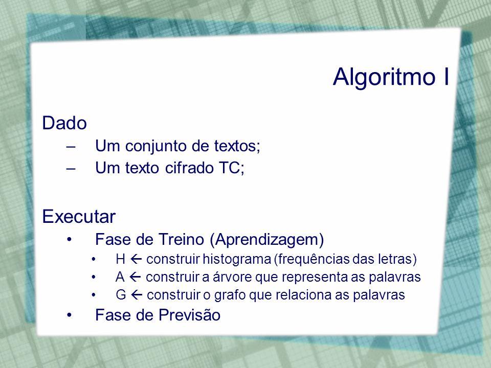 Algoritmo I Dado –Um conjunto de textos; –Um texto cifrado TC; Executar Fase de Treino (Aprendizagem) H construir histograma (frequências das letras)