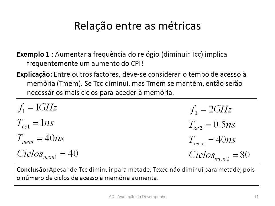 Relação entre as métricas AC - Avaliação do Desempenho11 Exemplo 1 : Aumentar a frequência do relógio (diminuir Tcc) implica frequentemente um aumento do CPI.