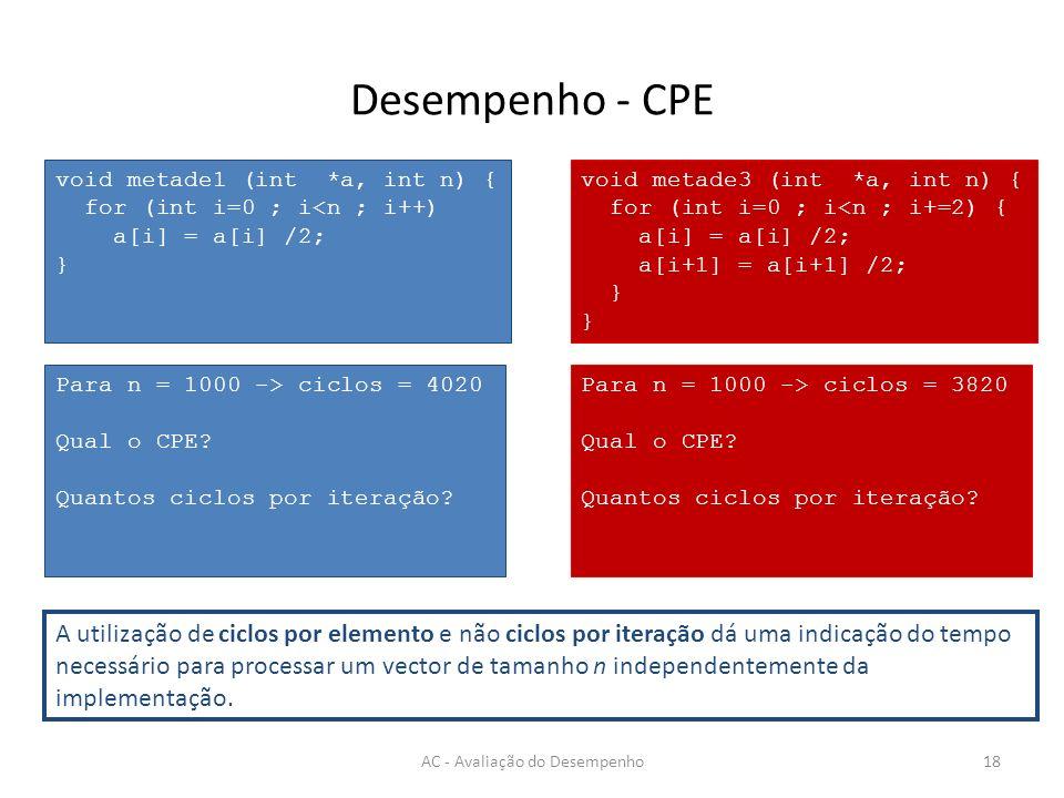 Desempenho - CPE AC - Avaliação do Desempenho18 void metade1 (int *a, int n) { for (int i=0 ; i<n ; i++) a[i] = a[i] /2; } Para n = 1000 -> ciclos = 4