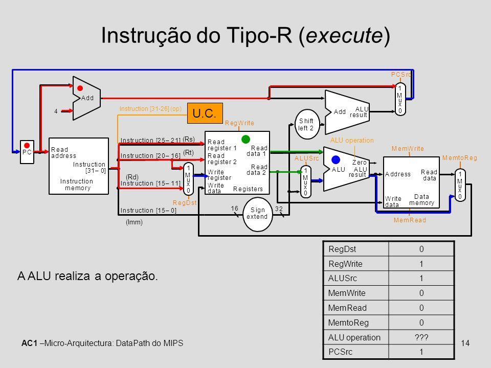AC1 –Micro-Arquitectura: DataPath do MIPS14 Instrução do Tipo-R (execute) A ALU realiza a operação. MemtoReg MemRead MemWrite ALUSrc RegDst PC Instruc