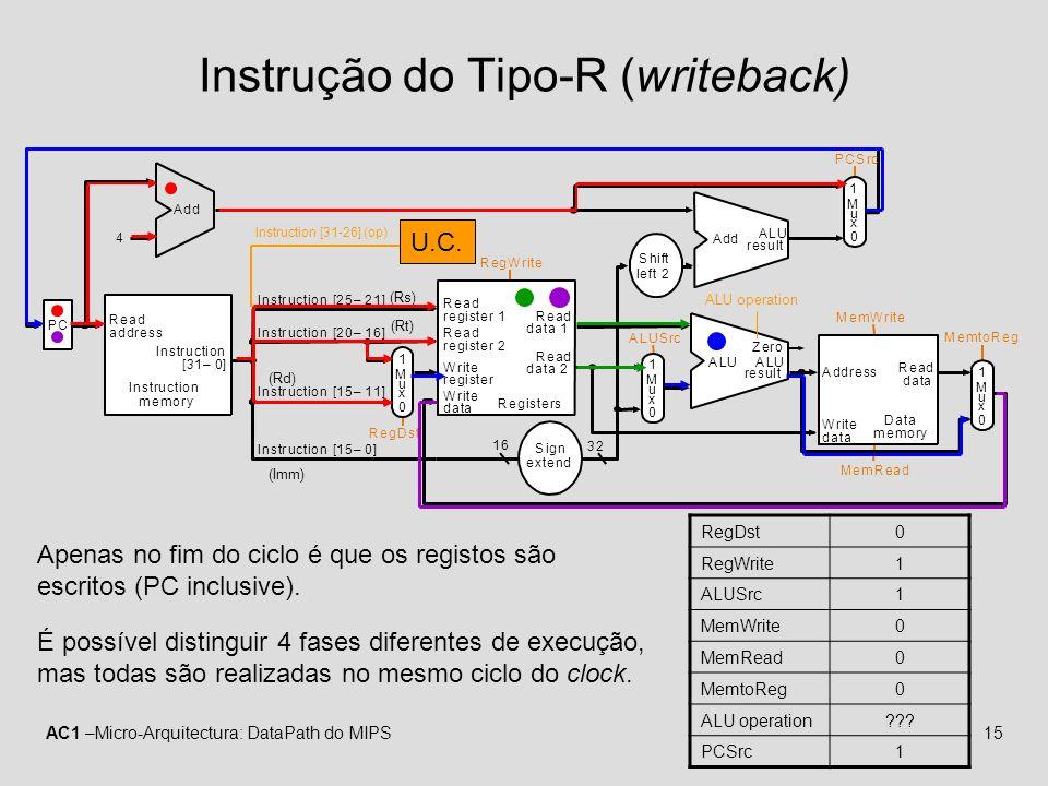 AC1 –Micro-Arquitectura: DataPath do MIPS15 Instrução do Tipo-R (writeback) Apenas no fim do ciclo é que os registos são escritos (PC inclusive). RegD