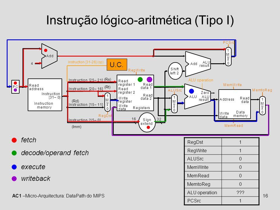 AC1 –Micro-Arquitectura: DataPath do MIPS16 Instrução lógico-aritmética (Tipo I) RegDst1 RegWrite1 ALUSrc0 MemWrite0 MemRead0 MemtoReg0 ALU operation?