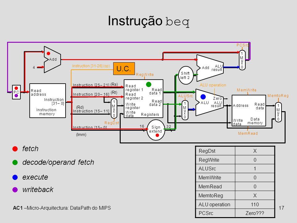 AC1 –Micro-Arquitectura: DataPath do MIPS17 Instrução beq RegDstX RegWrite0 ALUSrc1 MemWrite0 MemRead0 MemtoRegX ALU operation110 PCSrcZero??? MemtoRe
