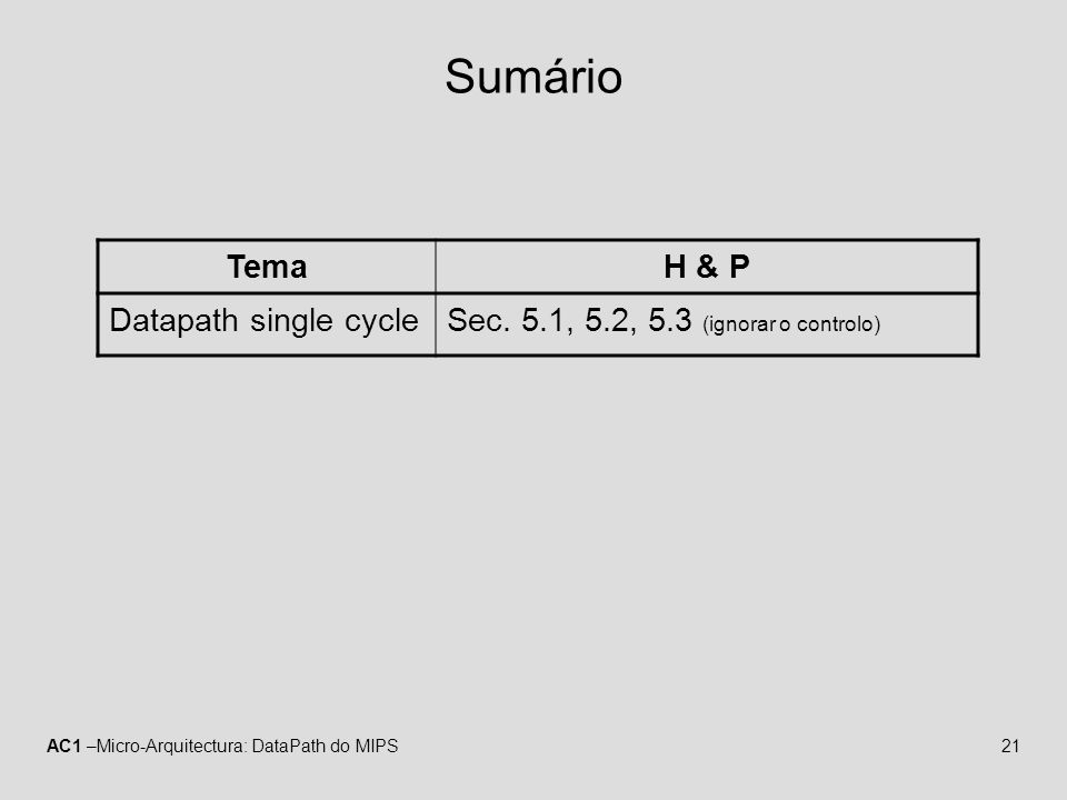 AC1 –Micro-Arquitectura: DataPath do MIPS21 Sumário TemaH & P Datapath single cycleSec. 5.1, 5.2, 5.3 (ignorar o controlo)