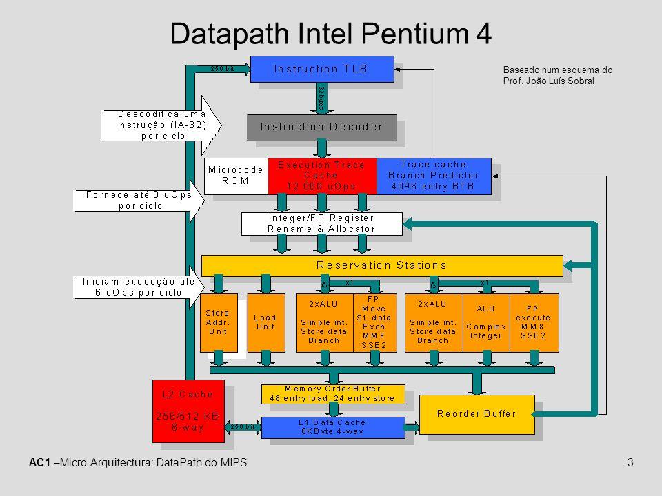 AC1 –Micro-Arquitectura: DataPath do MIPS3 Datapath Intel Pentium 4 Baseado num esquema do Prof. João Luís Sobral