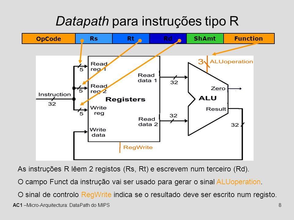 AC1 –Micro-Arquitectura: DataPath do MIPS9 Datapath para lw e sw Instruction 1632 Registers Write register Read data 1 Read data 2 Read register 1 Read register 2 Data memory Write data Read data Write data Sign extend ALU result Zero ALU Address MemRead MemWrite RegWrite ALU operation 3 32 Cálculo do endereço - O offset imediato é estendido (32 bits) e somado ao registo base (Rs) lw – Os sinais MemRead e RegWrite são activados para que os dados sejam escritos no registo endereçado no campo Rt sw – O sinal MemWrite é activado para que o valor do registo endereçado no campo Rt seja escrito na memória OpCode RsRtImediato