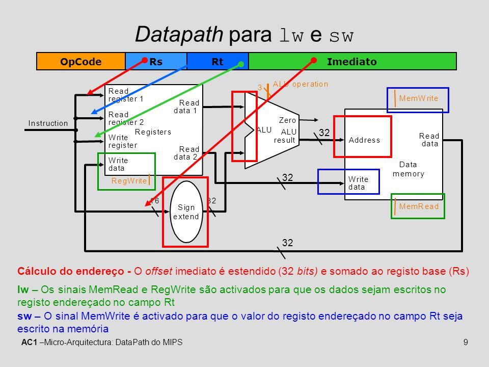 AC1 –Micro-Arquitectura: DataPath do MIPS10 Datapath para beq 1632 Sign extend ZeroALU Sum Shift left 2 To branch control logic Branch target PC + 4 from instruction datapath Instruction Add Registers Write register Read data 1 Read data 2 Read register 1 Read register 2 Write data RegWrite ALU operation 3 32 Os registos Rs e Rt são comparados activando a saída Zero da ALU O offset do campo imm da instrução é estendido para 32 bits, multiplicado por 4 e somado ao PC O PC só é carregado com este valor se a saída Zero da ALU estiver a 1