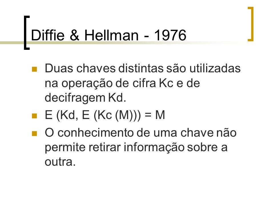 Diffie & Hellman - 1976 Duas chaves distintas são utilizadas na operação de cifra Kc e de decifragem Kd. E (Kd, E (Kc (M))) = M O conhecimento de uma