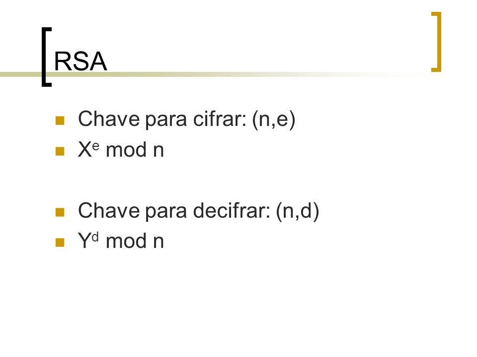 RSA Chave para cifrar: (n,e) X e mod n Chave para decifrar: (n,d) Y d mod n
