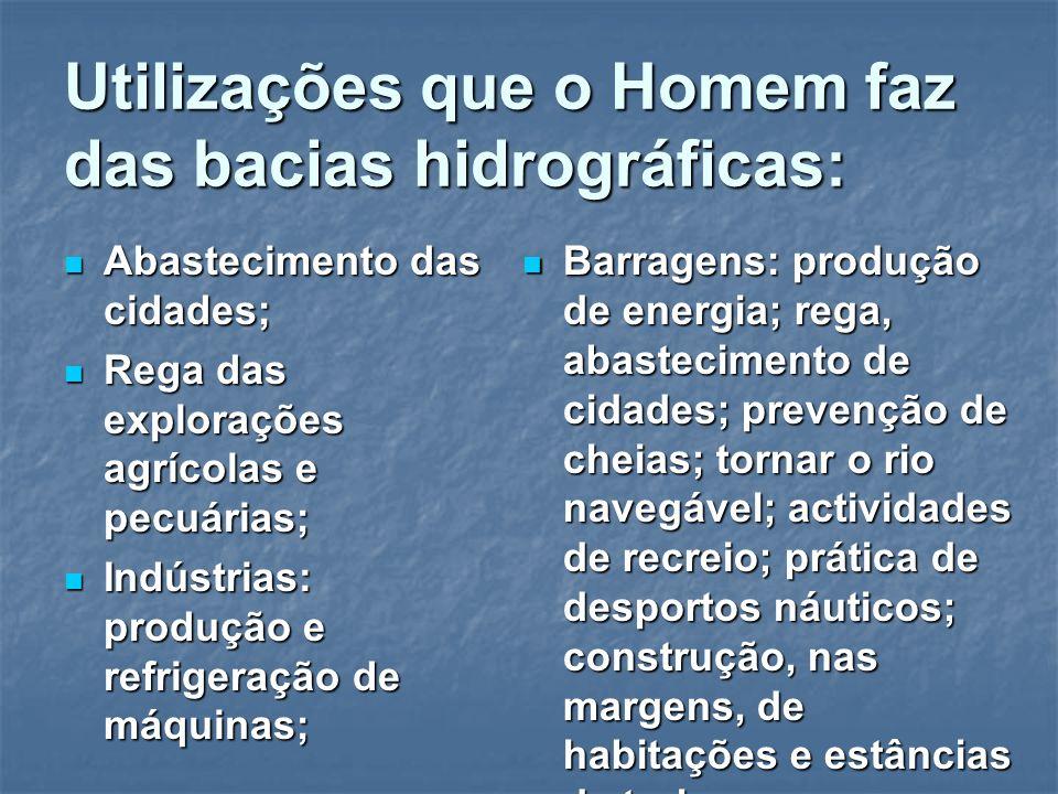 Utilizações que o Homem faz das bacias hidrográficas: Abastecimento das cidades; Abastecimento das cidades; Rega das explorações agrícolas e pecuárias
