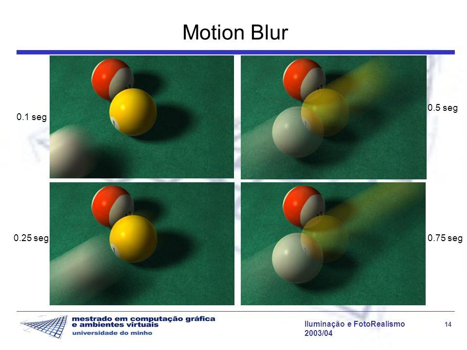 Iluminação e FotoRealismo 14 2003/04 Motion Blur 0.1 seg 0.25 seg 0.5 seg 0.75 seg