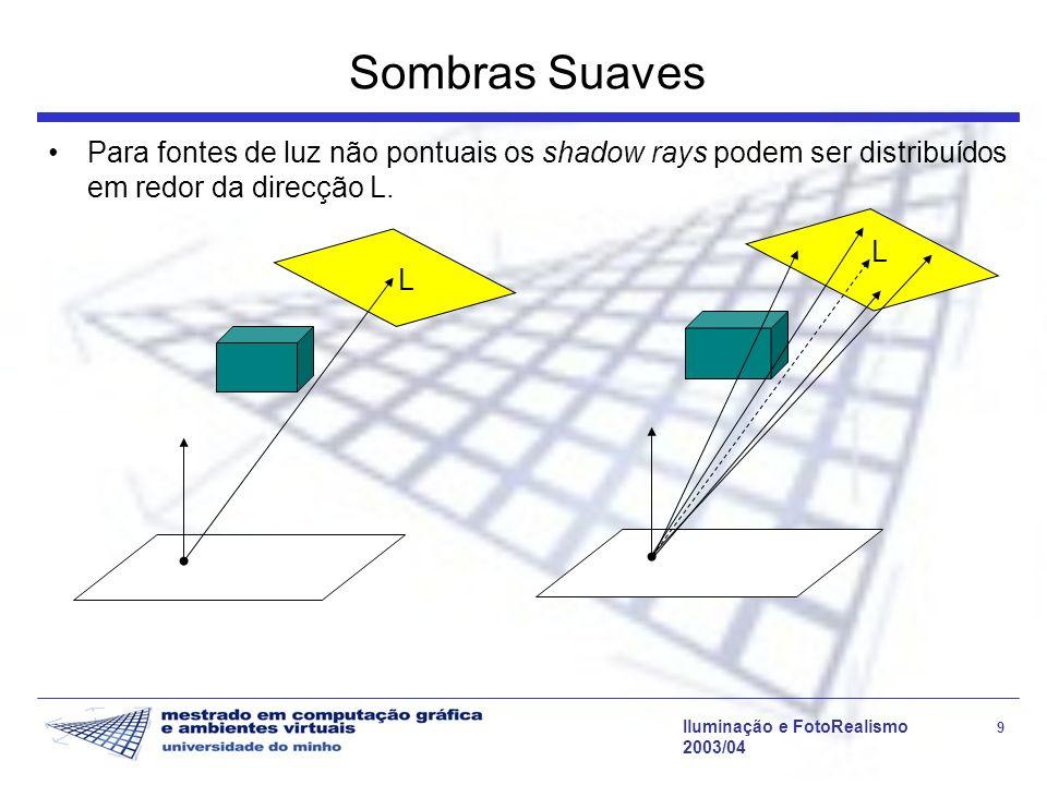 Iluminação e FotoRealismo 10 2003/04 Sombras Suaves Ray Tracing clássico 1 raio na direcção L Ray Tracing distribuído 50 raios na direcção L