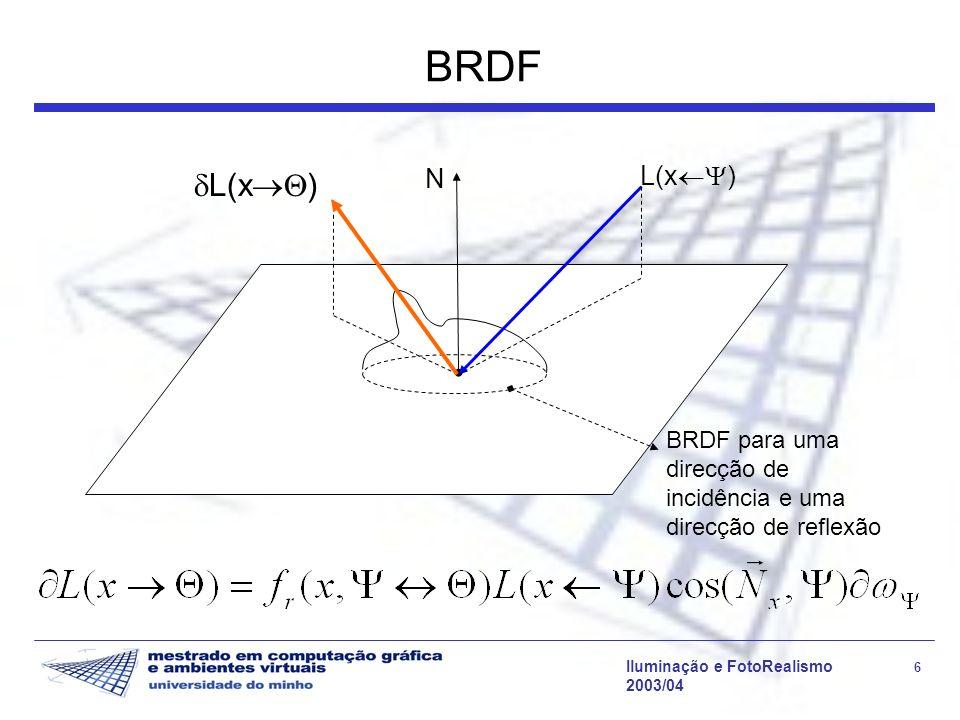 Iluminação e FotoRealismo 6 2003/04 BRDF N BRDF para uma direcção de incidência e uma direcção de reflexão L(x )