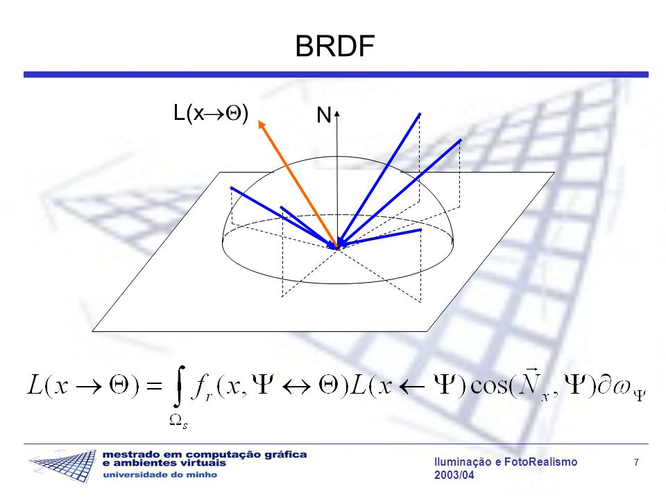 Iluminação e FotoRealismo 7 2003/04 BRDF N L(x )