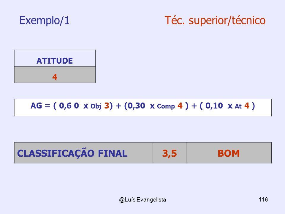 @Luís Evangelista116 Exemplo/1 Téc. superior/técnico ATITUDE 4 AG = ( 0,6 0 x Obj 3) + (0,30 x Comp 4 ) + ( 0,10 x At 4 ) CLASSIFICAÇÃO FINAL3,5BOM