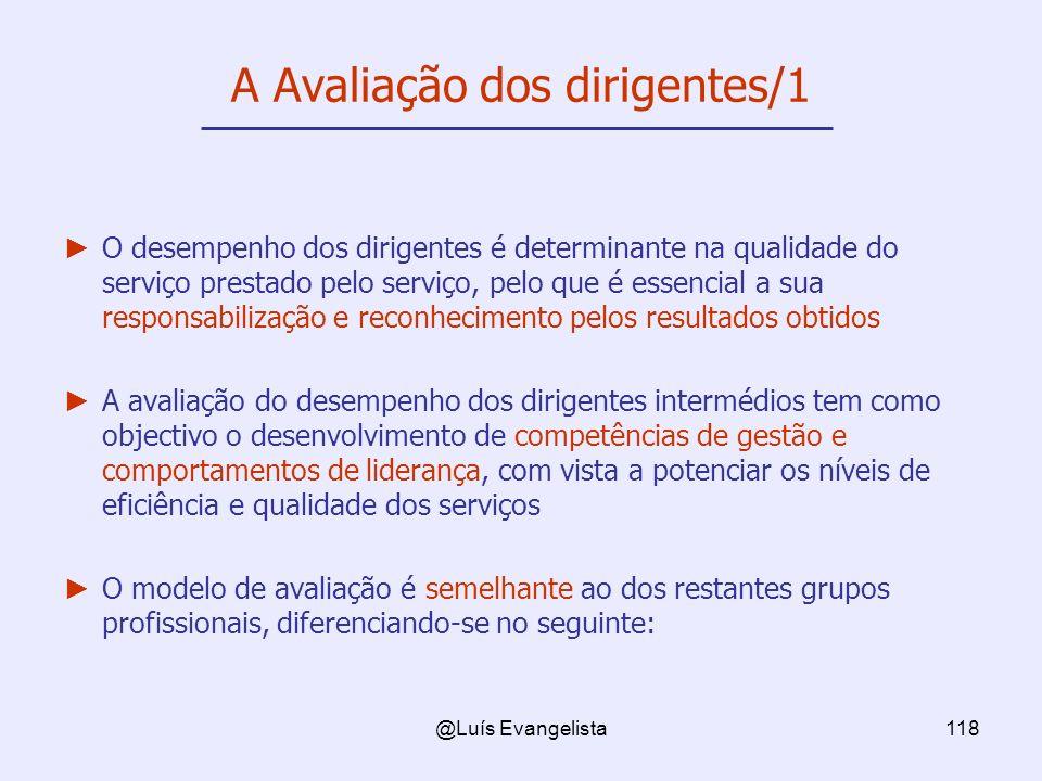 @Luís Evangelista118 A Avaliação dos dirigentes/1 O desempenho dos dirigentes é determinante na qualidade do serviço prestado pelo serviço, pelo que é