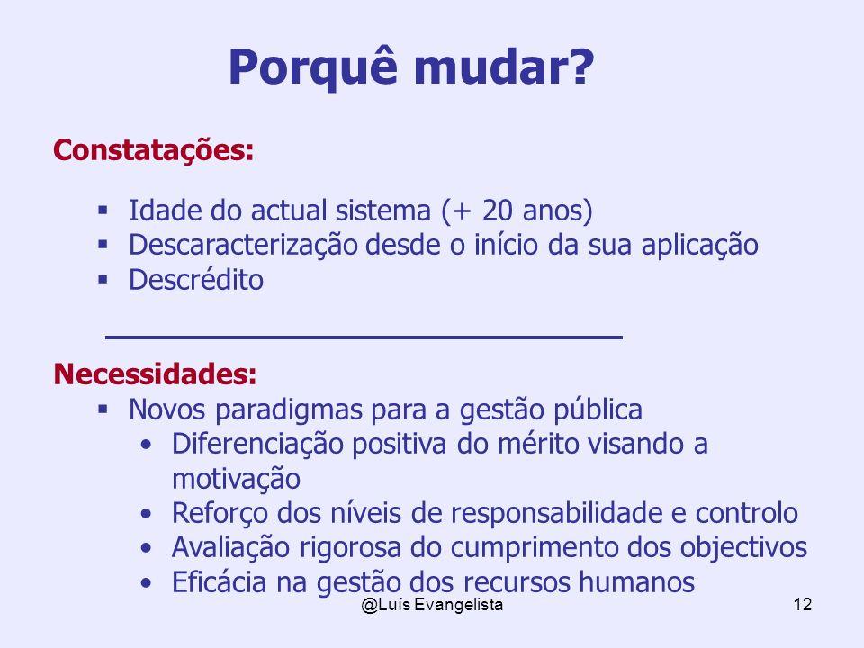 @Luís Evangelista12 Porquê mudar.