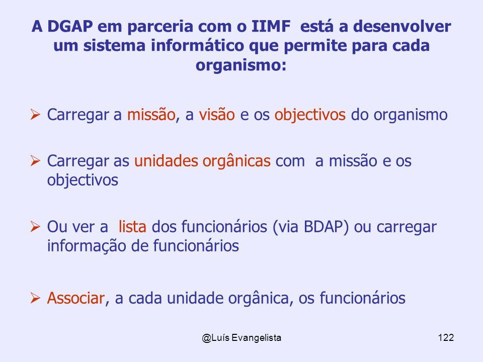 @Luís Evangelista122 A DGAP em parceria com o IIMF está a desenvolver um sistema informático que permite para cada organismo: Carregar a missão, a vis