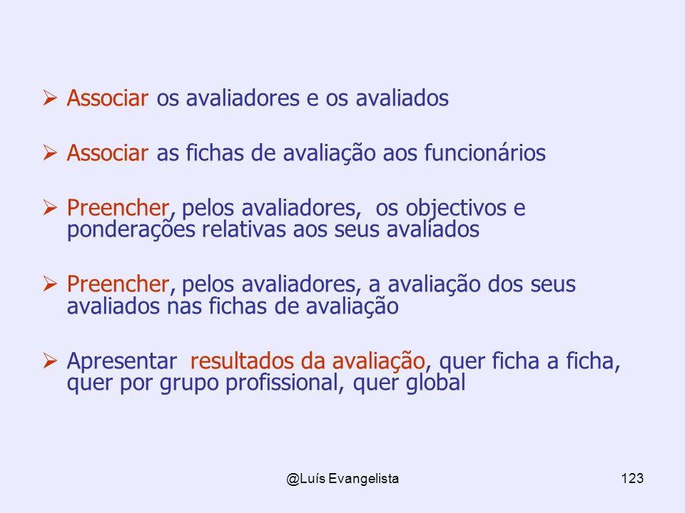 @Luís Evangelista123 Associar os avaliadores e os avaliados Associar as fichas de avaliação aos funcionários Preencher, pelos avaliadores, os objectiv