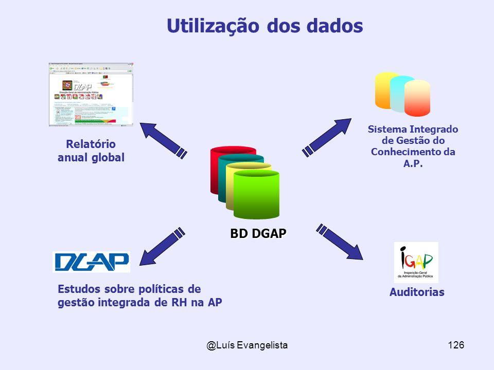 @Luís Evangelista126 Utilização dos dados Sistema Integrado de Gestão do Conhecimento da A.P. Relatório anual global Auditorias BD DGAP Estudos sobre