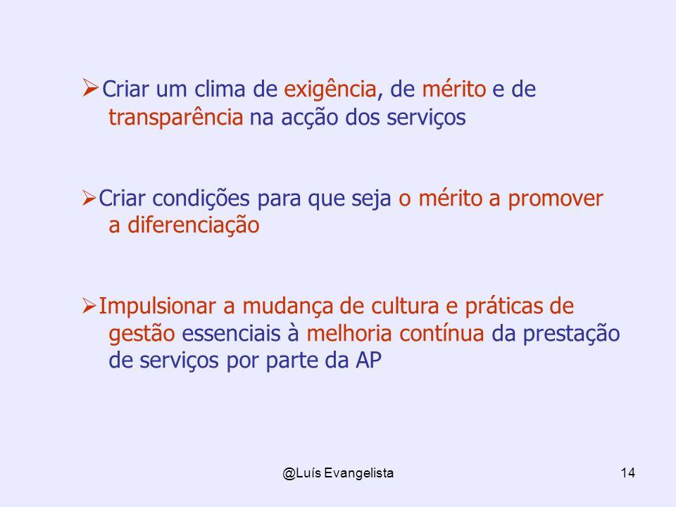 @Luís Evangelista14 Criar um clima de exigência, de mérito e de transparência na acção dos serviços Criar condições para que seja o mérito a promover a diferenciação Impulsionar a mudança de cultura e práticas de gestão essenciais à melhoria contínua da prestação de serviços por parte da AP