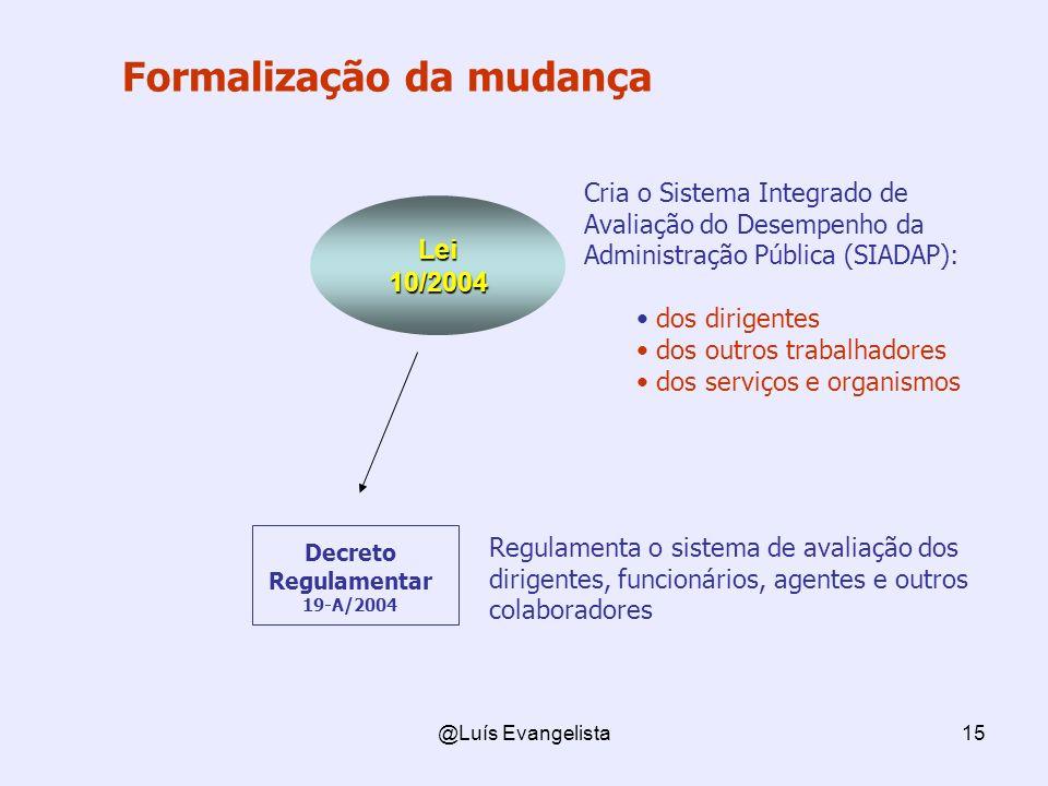 @Luís Evangelista15 Formalização da mudança Cria o Sistema Integrado de Avaliação do Desempenho da Administração Pública (SIADAP): dos dirigentes dos