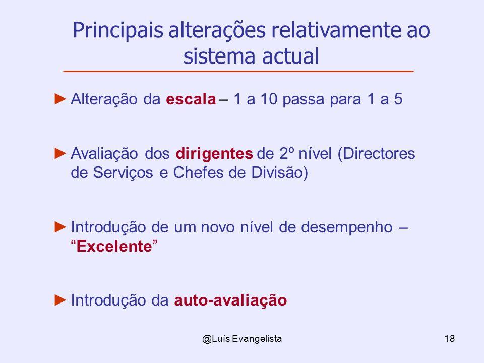 @Luís Evangelista18 Alteração da escala – 1 a 10 passa para 1 a 5 Avaliação dos dirigentes de 2º nível (Directores de Serviços e Chefes de Divisão) In