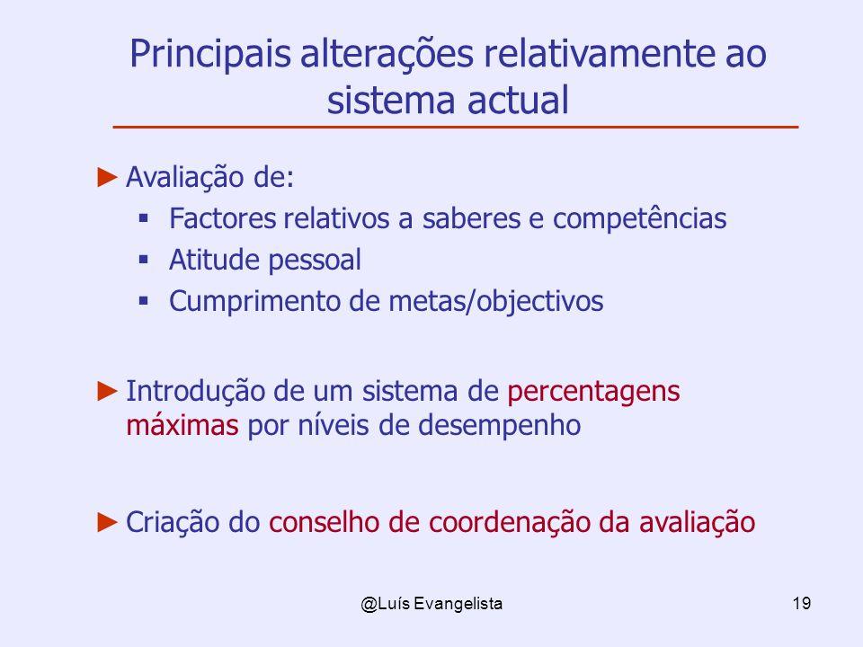 @Luís Evangelista19 Avaliação de: Factores relativos a saberes e competências Atitude pessoal Cumprimento de metas/objectivos Introdução de um sistema
