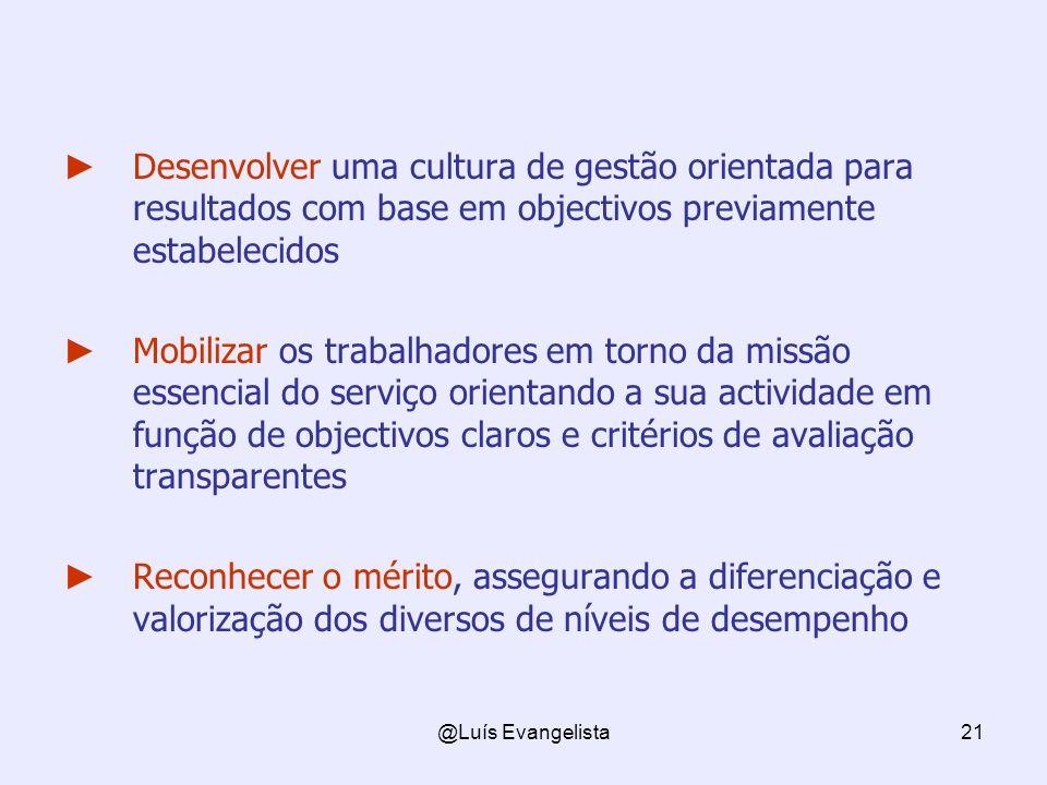 @Luís Evangelista21 Desenvolver uma cultura de gestão orientada para resultados com base em objectivos previamente estabelecidos Mobilizar os trabalha