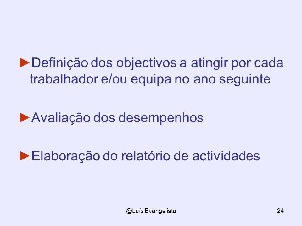 @Luís Evangelista24 Definição dos objectivos a atingir por cada trabalhador e/ou equipa no ano seguinte Avaliação dos desempenhos Elaboração do relatório de actividades