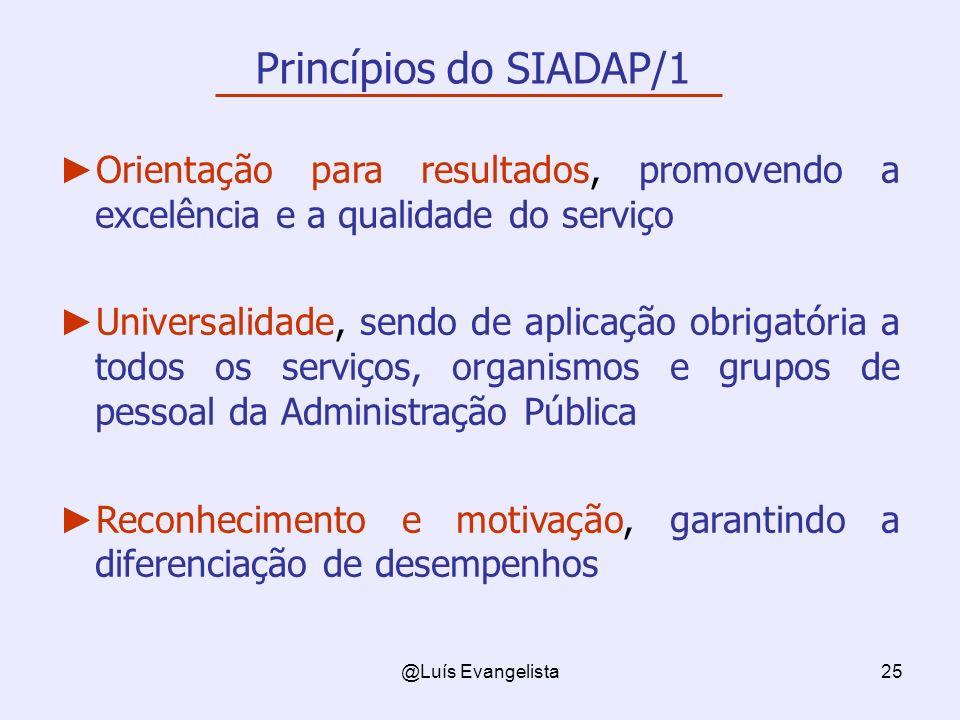 @Luís Evangelista25 Orientação para resultados, promovendo a excelência e a qualidade do serviço Universalidade, sendo de aplicação obrigatória a todo