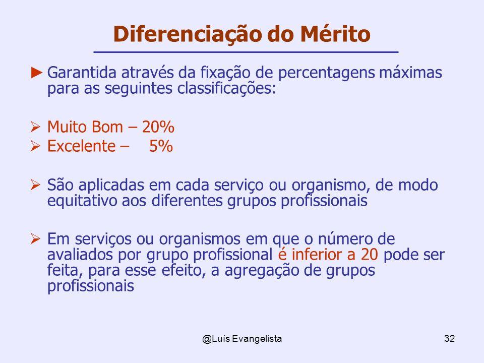 @Luís Evangelista32 Diferenciação do Mérito Garantida através da fixação de percentagens máximas para as seguintes classificações: Muito Bom – 20% Exc