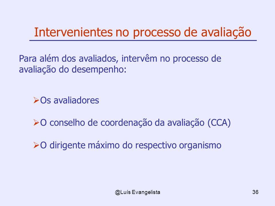 @Luís Evangelista36 Intervenientes no processo de avaliação Para além dos avaliados, intervêm no processo de avaliação do desempenho: Os avaliadores O conselho de coordenação da avaliação (CCA) O dirigente máximo do respectivo organismo