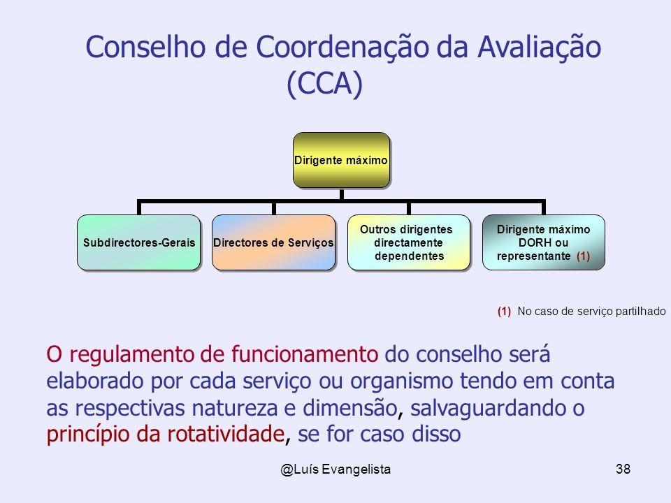 @Luís Evangelista38 Conselho de Coordenação da Avaliação (CCA) O regulamento de funcionamento do conselho será elaborado por cada serviço ou organismo