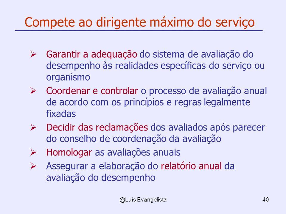 @Luís Evangelista40 Garantir a adequação do sistema de avaliação do desempenho às realidades específicas do serviço ou organismo Coordenar e controlar