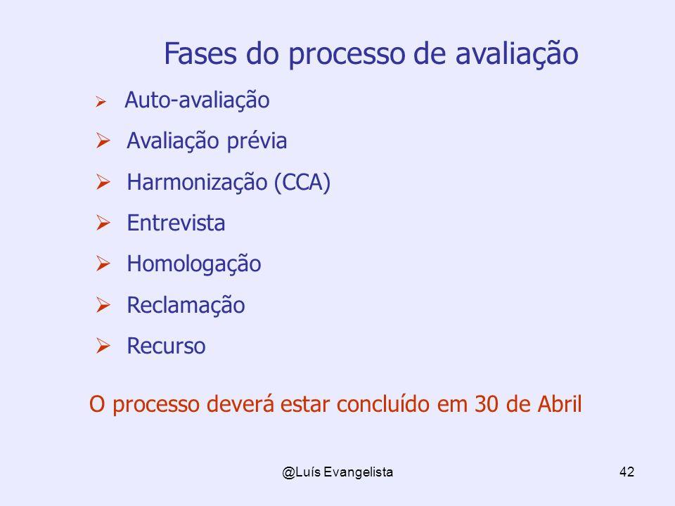 @Luís Evangelista42 Fases do processo de avaliação Auto-avaliação Avaliação prévia Harmonização (CCA) Entrevista Homologação Reclamação Recurso O proc