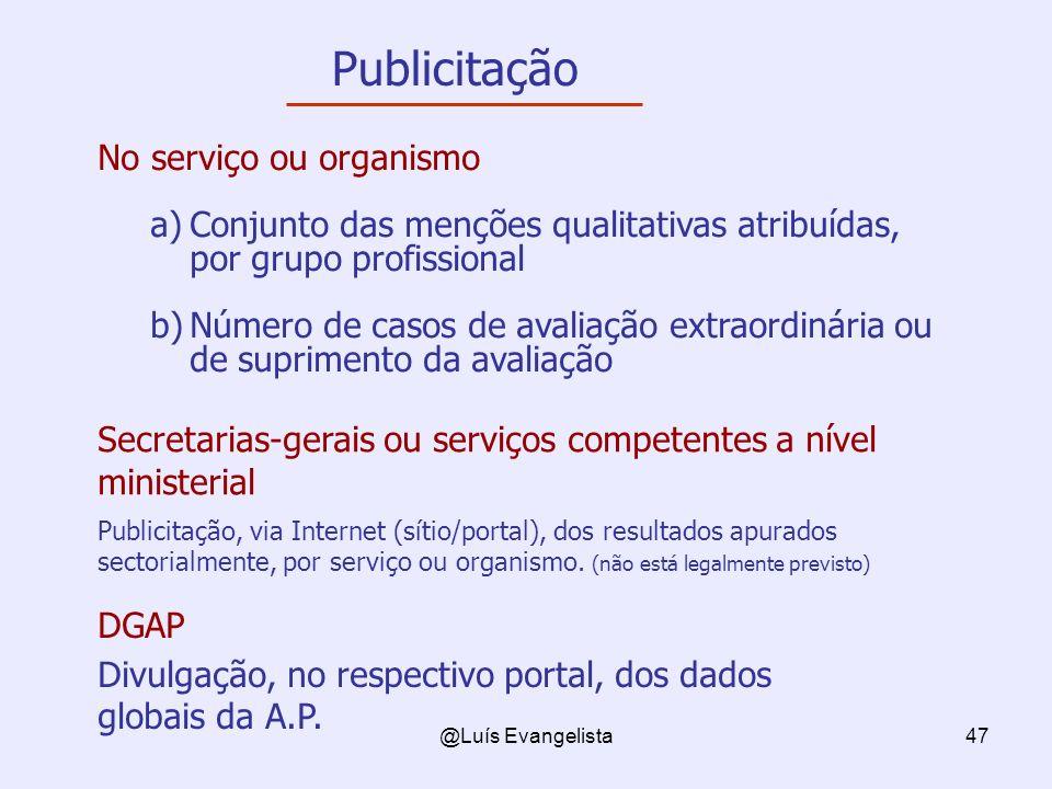 @Luís Evangelista47 Publicitação No serviço ou organismo a)Conjunto das menções qualitativas atribuídas, por grupo profissional b)Número de casos de a