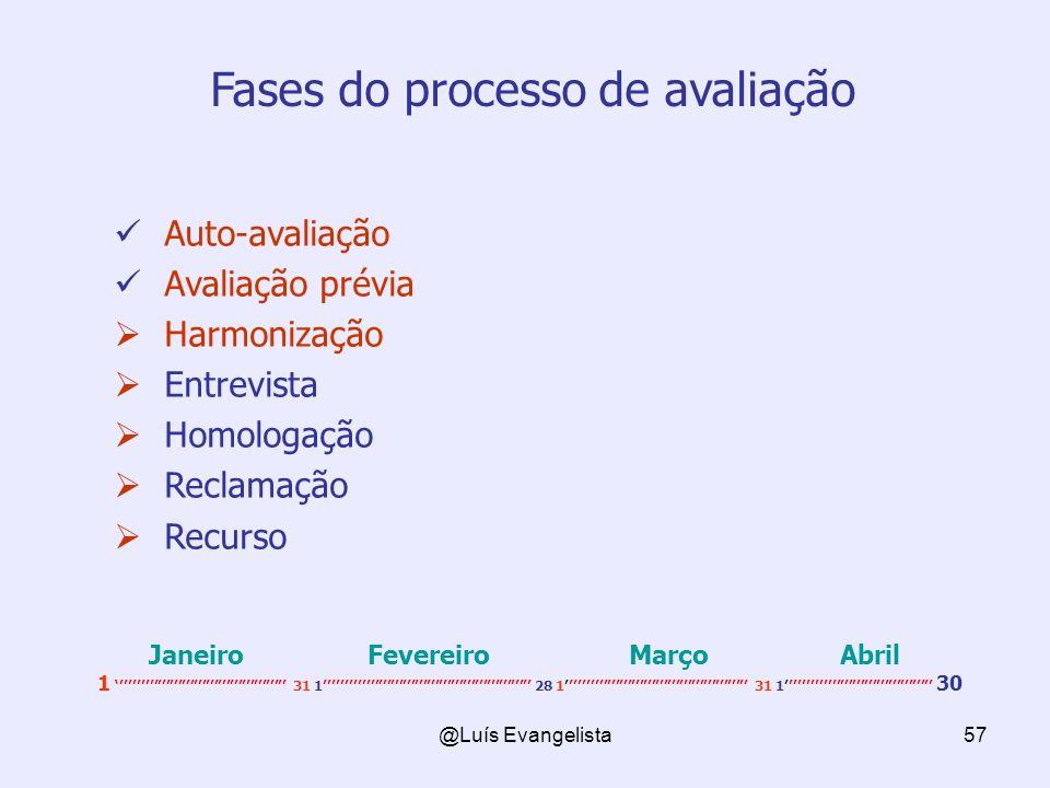 @Luís Evangelista57 Fases do processo de avaliação Auto-avaliação Avaliação prévia Harmonização Entrevista Homologação Reclamação Recurso Janeiro Fevereiro Março Abril 1 31 1 28 1 31 1 30