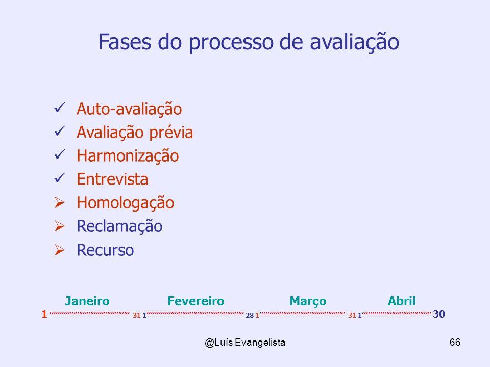 @Luís Evangelista66 Fases do processo de avaliação Auto-avaliação Avaliação prévia Harmonização Entrevista Homologação Reclamação Recurso Janeiro Fevereiro Março Abril 1 31 1 28 1 31 1 30