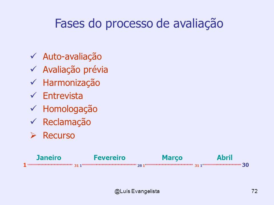 @Luís Evangelista72 Fases do processo de avaliação Auto-avaliação Avaliação prévia Harmonização Entrevista Homologação Reclamação Recurso Janeiro Fevereiro Março Abril 1 31 1 28 1 31 1 30